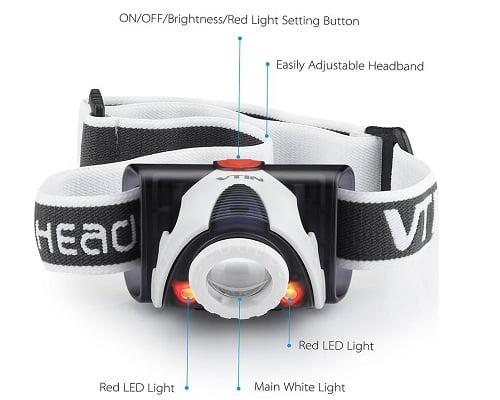 Linterna frontal impermeable LED VicTsing barata, linternas LED frontales baratas, chollos en linternas LED, chollos en linternas frontales LED